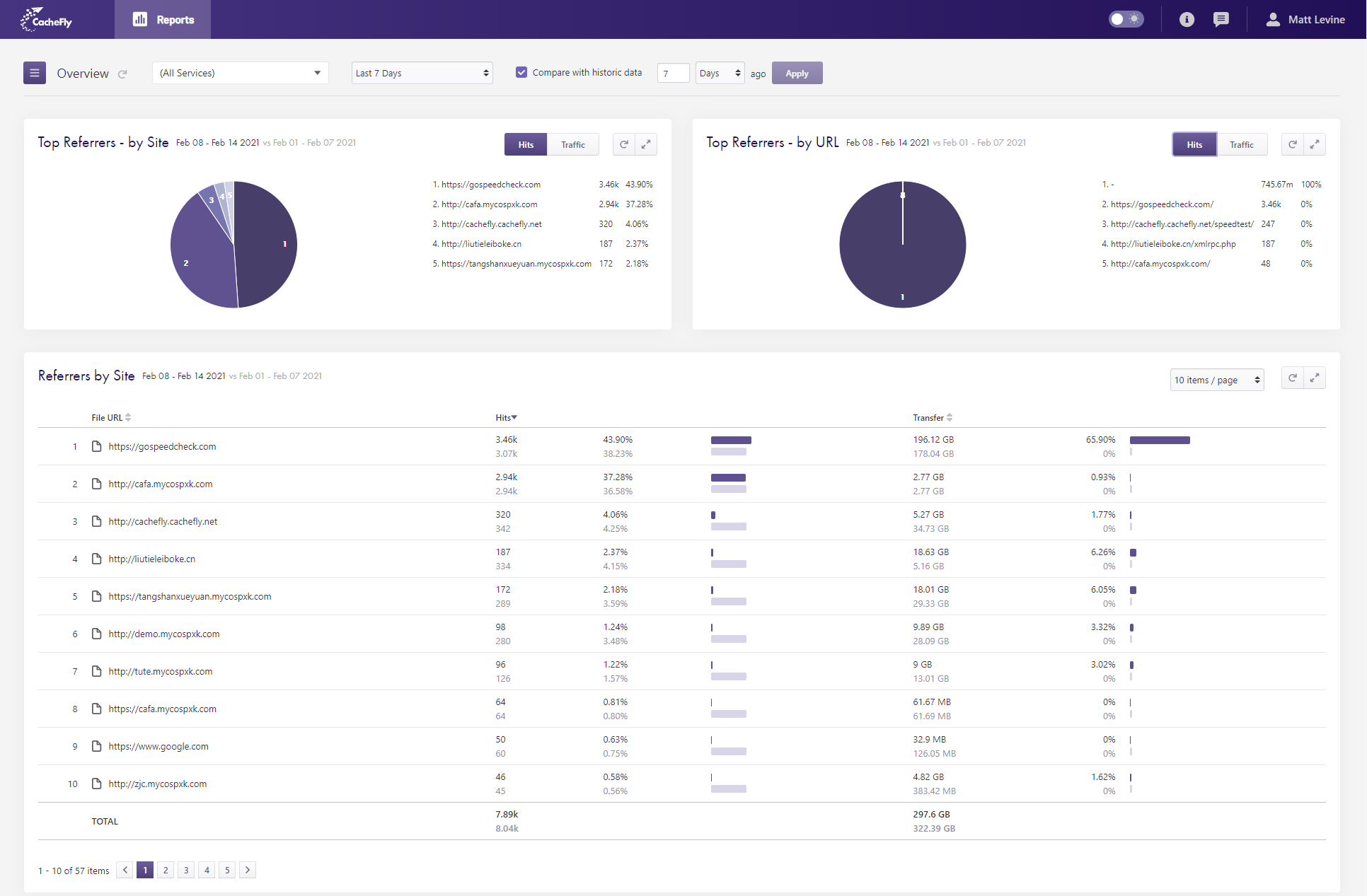 referrers view new portal stats dashboard